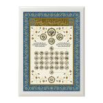 Habib Nuh al-Habshi (Blue)