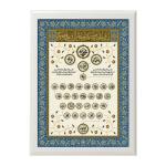 Imam Abdullah al-Haddad (Blue)